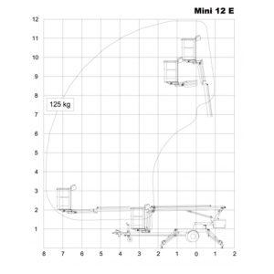 Släpvagnslift omme 12 mini diagram